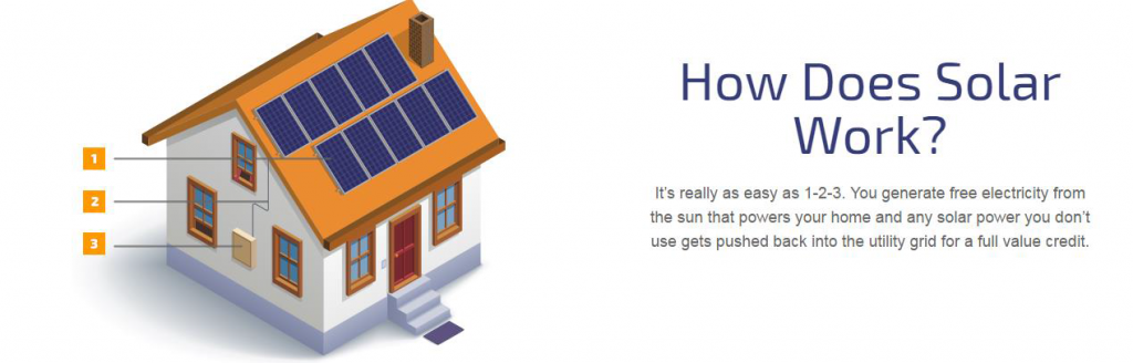 cara kerja solar panel