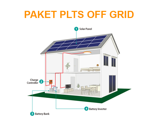 Pasang solar panel off grid system