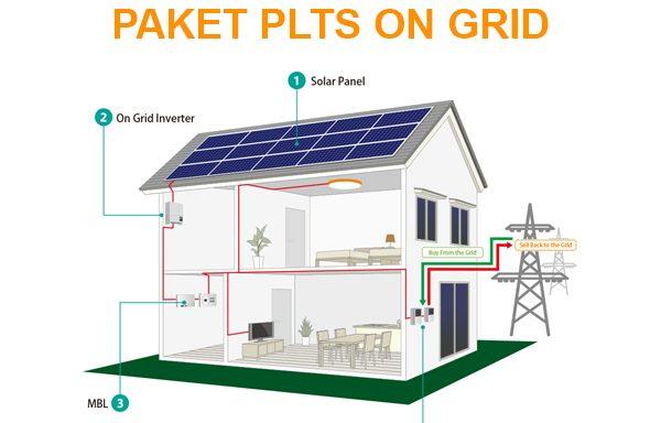 On-Grid System